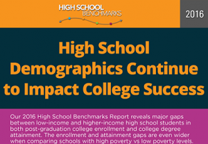 2016 High School Benchmark Infographic