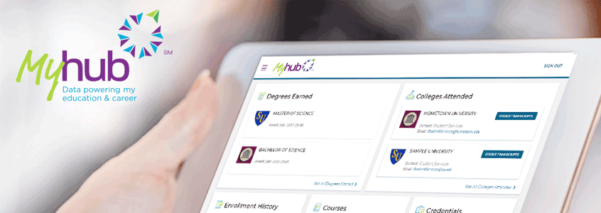 Get to Know Myhub, Empowering Learning and Learners