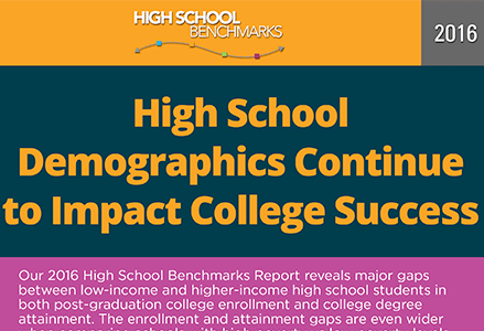 High School Demographics Continue to Impact College Success