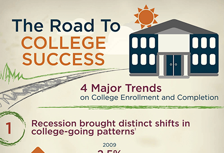 Road to College Success