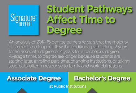 Student Pathways Affect Time to Degree
